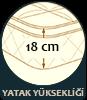 18-cm-yatak-ykseklii